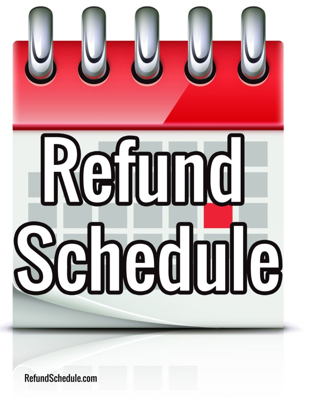 IRS Refund Cycle Dates
